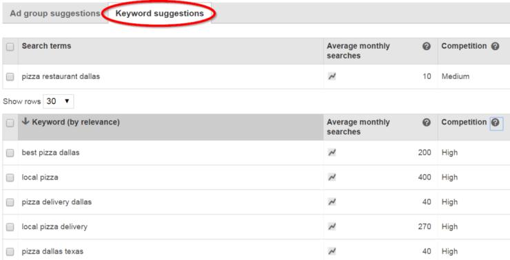 Bing Ads Sugestões de palavras-chave