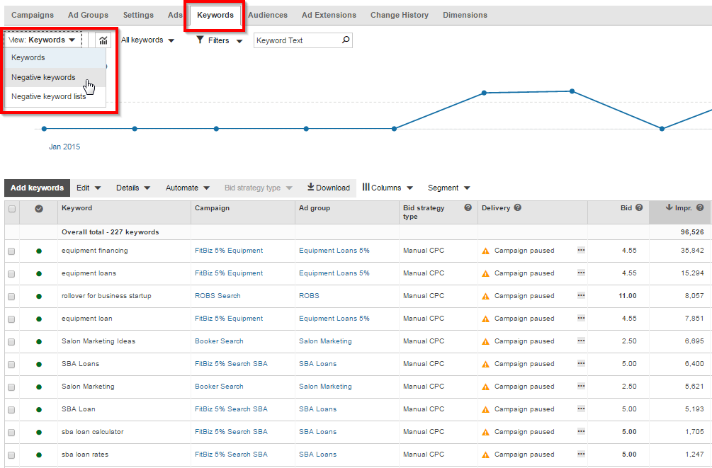 Bing Ads Negativo