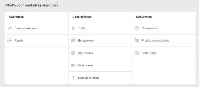 tipi di annunci in Facebook Ads Manager