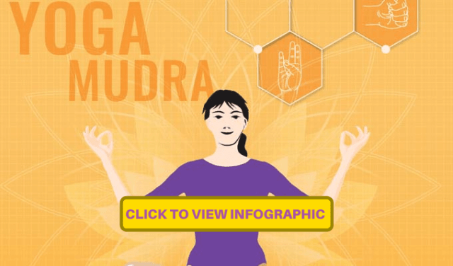 yoga mudras steps & benefits infographic