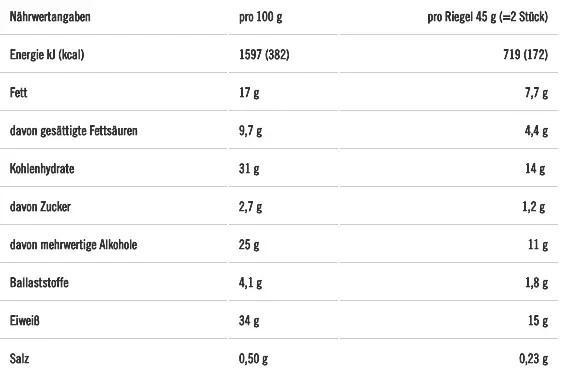 PowerBar Protein Nut2 Nährwerte