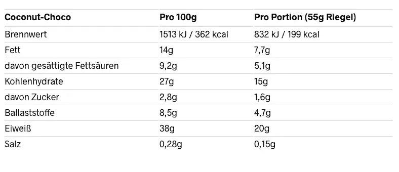 barebells protein bar coconut-choco nährwerte