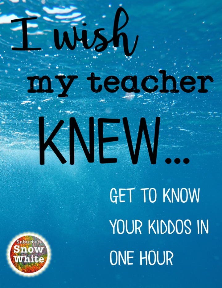 Most popular posts: I wish my teacher knew