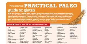 Gluten free PP