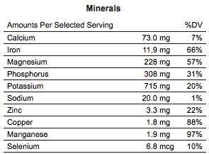 Minerals in 100g chcolate
