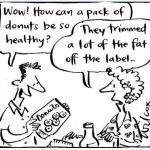 FDA Allows For 20% Margin Of Error On Food Labels