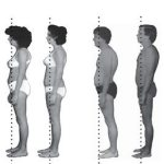 Could Rolfing Realign Your Muscles and Posture – Review Part 1