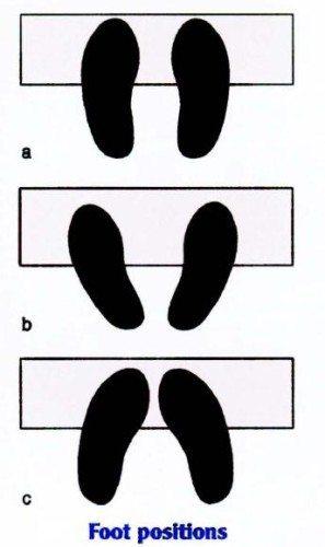 calf raise foot position
