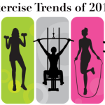 Top 10 Exercise Trends For 2014