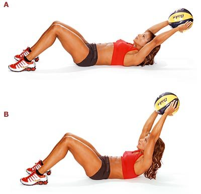 medicine ball ab exercises  become a real baller  fit