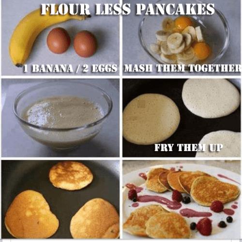 no flour pancakes