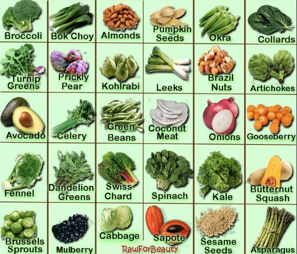 calcium in vegetable