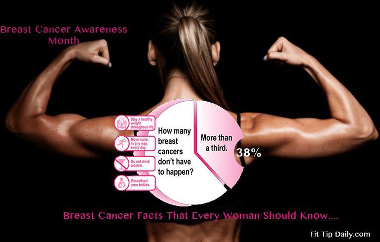 breast cancer and exercise