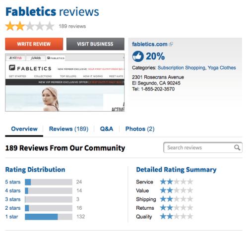 Fabletics bad reviews