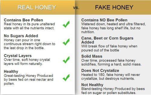 impostor honey