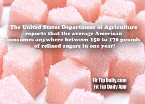 research on sugar