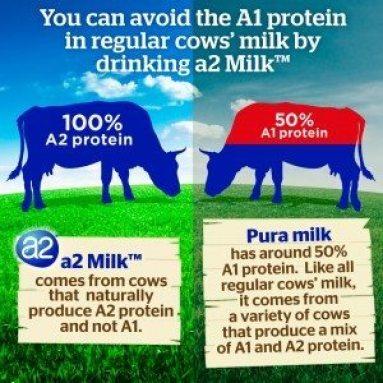 a2-milk-cf-Pura
