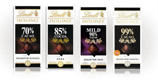 healthiest dark chocolate