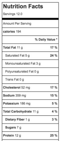 nutritional facts for vegetable meatloaf