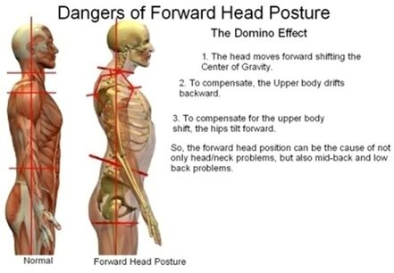 fitness tips for neck pain
