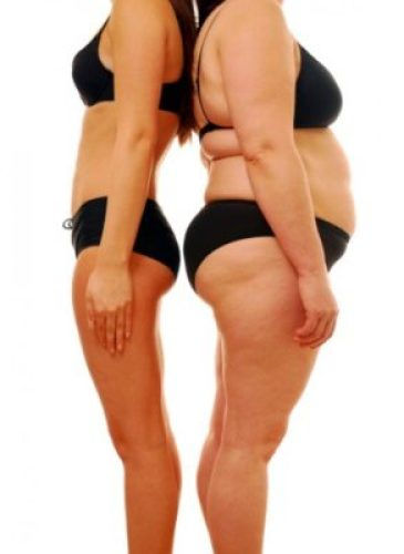 SOCIALLY ACCEPTED BODY WEIGHT