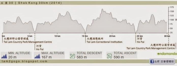 Shek Kong 30km 3