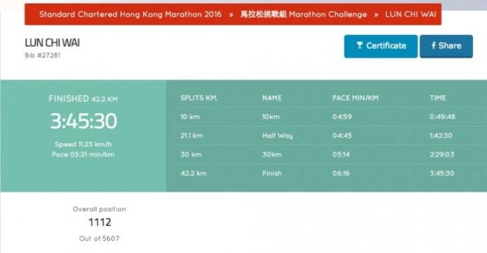 香港渣打馬拉松 2016 13