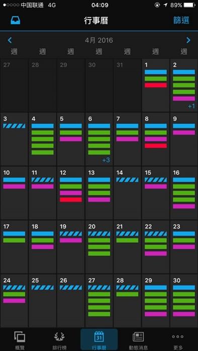 [百日千里] 四月份的月結單 1