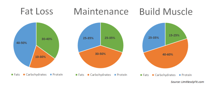step-step-%e6%95%99%e4%bd%a0%e5%90%83%e5%87%ba%e8%85%b9%e8%82%8c%e4%be%86-2