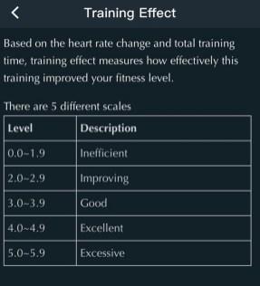 運動完了,會有個 training effect 指數,你可以根據指數判斷自己的運動量