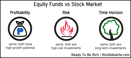 equity-funds-vs-stock-market