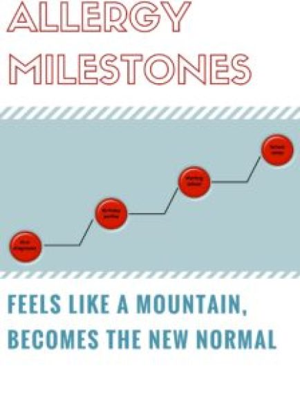Each allergy milestone can feel like a mountain, until it becomes the new normal