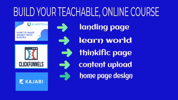 setup thinkifc, teachable online course website