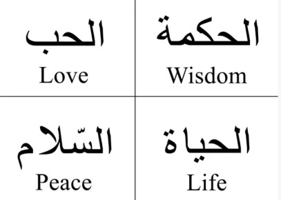 various Arabic words translated in English