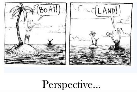 perspective, financial freedom, success
