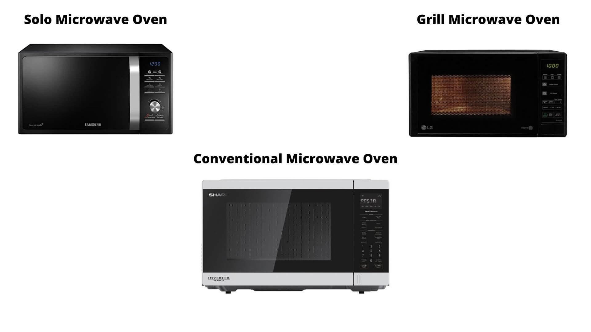 microwave same day repair services 7