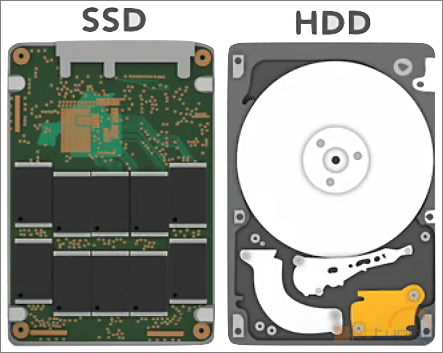 Difference between the normal HDD hard drive and SSD drive is the speed of SSD much higher and no moving parts in SSD
