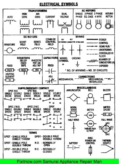 Electrical Symbols Thumb on Electrical Wiring Schematic Diagram Symbols