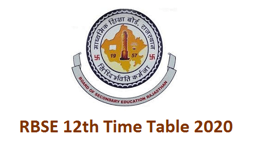RBSE 12th Time Table 2020 (यहाँ देखे) Rajasthan Arts, Commerce & Science Exam Date