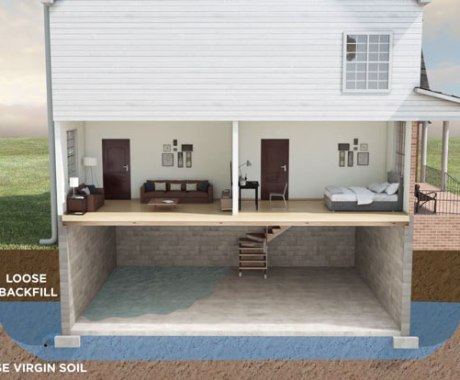 Tips to Find a Basement Waterproofing Contractor in Greenville, SC