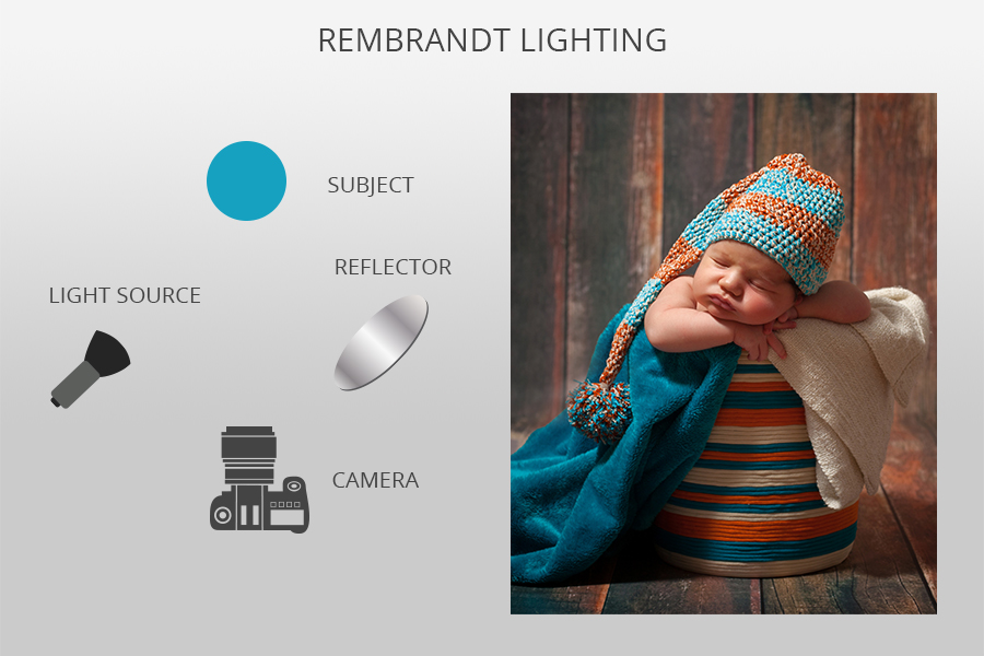 newborn photography lighting guide for