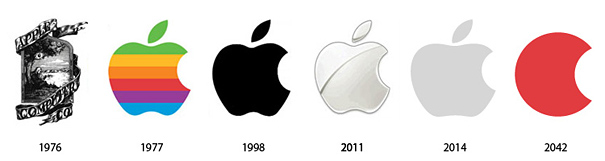 Famous logo transformations and predictions (12)