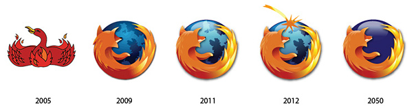 Famous logo transformations and predictions (2)