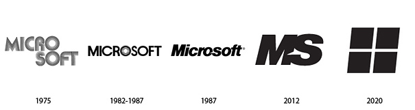Famous logo transformations and predictions (9)