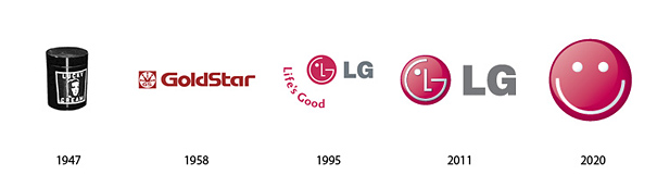 Famous logo transformations and predictions (8)