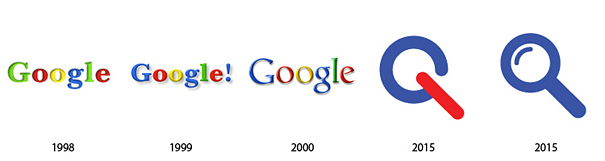 Famous logo transformations and predictions (5)