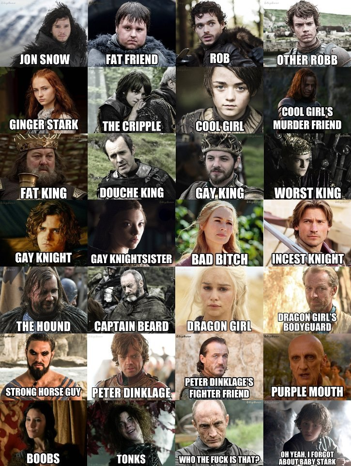How To Remember Games Of Thrones Many, Many Characters