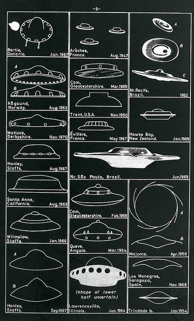 UFO Sightings Chart
