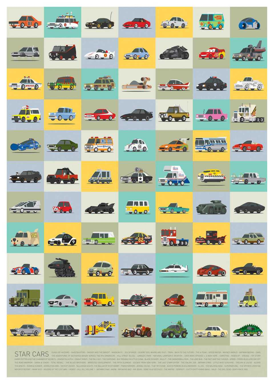 Poster Of Famous Cars From Popular Culture