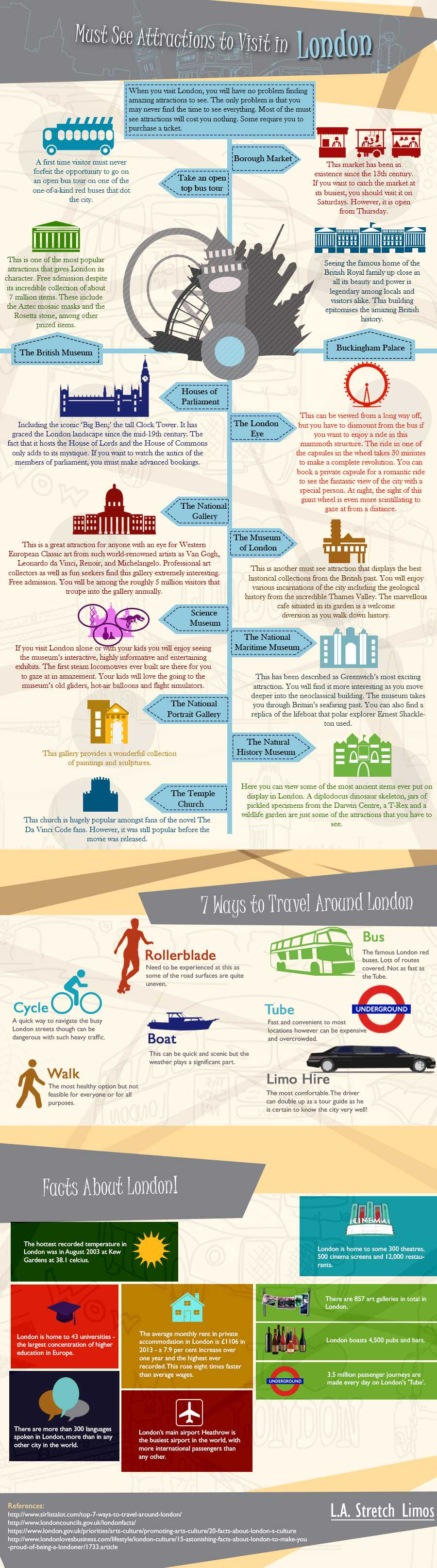 London: So Much to See and Do!
